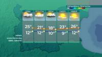 Отново валежи в следобедните часове, възможни са градушки