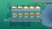 Интензивни валежи в следобедните часове