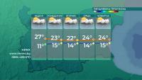 Очаква ни слънчево време със следобеден дъжд