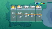 Температурите ще се доближат до обичайните за юни