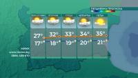 Слънчево и горещо, в Източна България се очаква дъжд