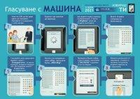 8 лесни стъпки - как се гласува с машина (СНИМКИ+ВИДЕО)