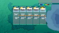 Краткотрайни валежи с гръмотевици ще има в следващите дни