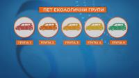 Какво трябва да знаем за новите екостикери на автомобила?