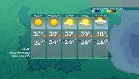 До 41 градуса ще достигнат температурите днес