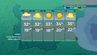 Захлаждането продължава, вижте кога се завръща опасно горещото време