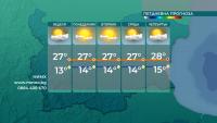 Предимно слънчево и сравнително топло време и в близките дни