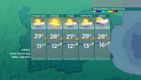 Предимно топло и слънчево време през новата седмица