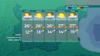 По-топло и по-малко ветровито днес, през уикенда ще е слънчево