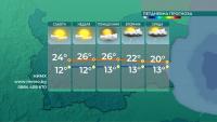Слънчева събота, температурите ще достигнат 27 градуса