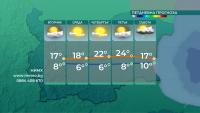 Затопляне и слънчево време в следващите дни