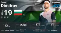Григор Димитров има нов треньор